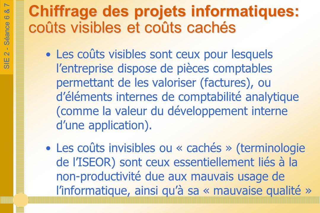 SIE 2 - Séance 6 & 7 Chiffrage des projets informatiques: coûts visibles et coûts cachés Les coûts visibles sont ceux pour lesquels lentreprise dispos