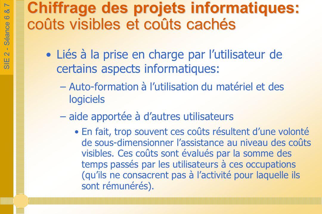 SIE 2 - Séance 6 & 7 Chiffrage des projets informatiques: coûts visibles et coûts cachés Liés à la prise en charge par lutilisateur de certains aspect