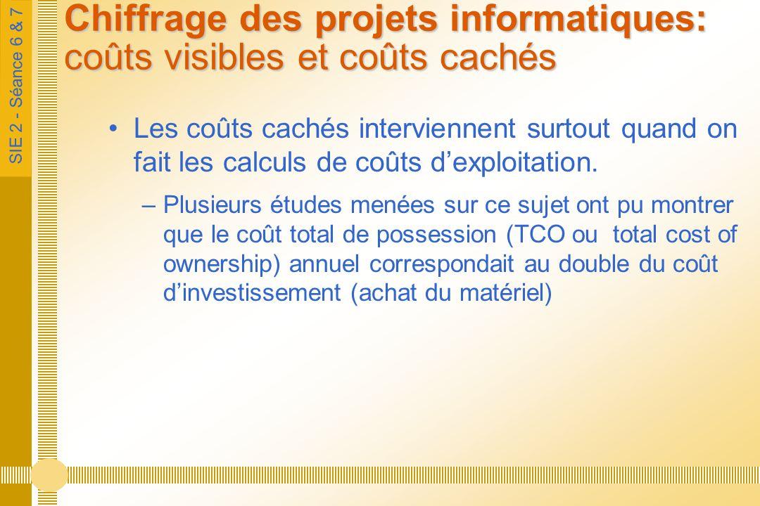SIE 2 - Séance 6 & 7 Chiffrage des projets informatiques: coûts visibles et coûts cachés Les coûts cachés interviennent surtout quand on fait les calc