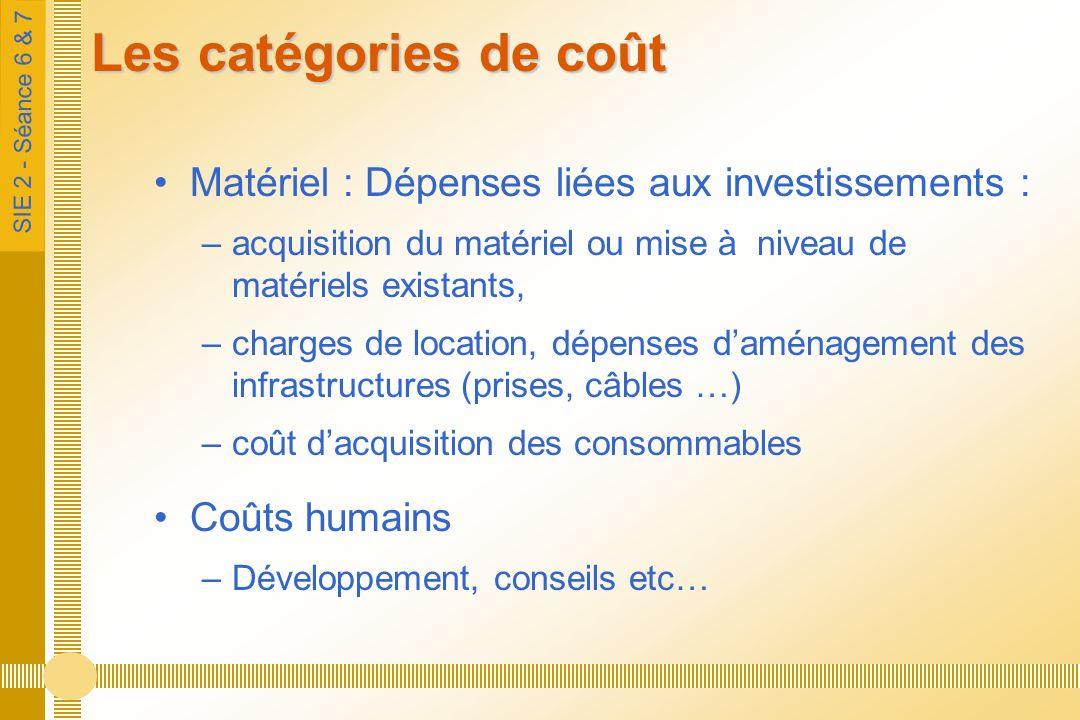 SIE 2 - Séance 6 & 7 Les catégories de coût Matériel : Dépenses liées aux investissements : –acquisition du matériel ou mise à niveau de matériels exi