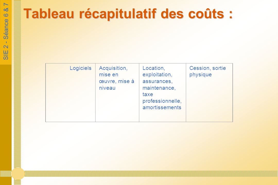 SIE 2 - Séance 6 & 7 Tableau récapitulatif des coûts : LogicielsAcquisition, mise en œuvre, mise à niveau Location, exploitation, assurances, maintena
