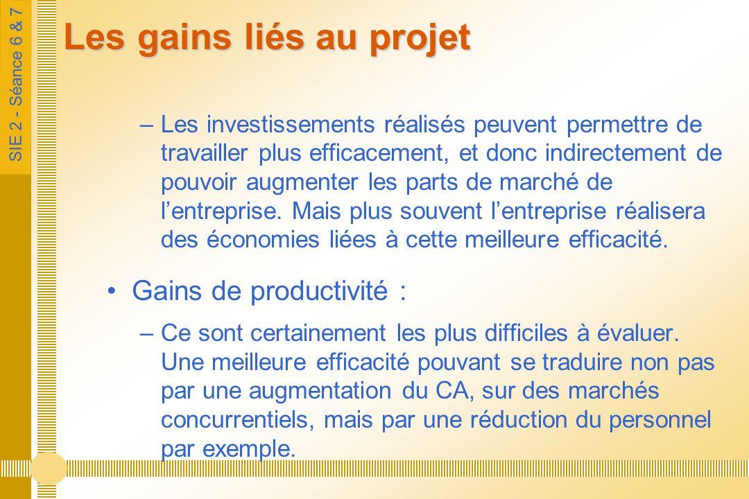 SIE 2 - Séance 6 & 7 Les gains liés au projet –Les investissements réalisés peuvent permettre de travailler plus efficacement, et donc indirectement de pouvoir augmenter les parts de marché de lentreprise.