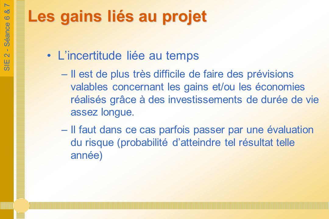 SIE 2 - Séance 6 & 7 Les gains liés au projet Lincertitude liée au temps –Il est de plus très difficile de faire des prévisions valables concernant les gains et/ou les économies réalisés grâce à des investissements de durée de vie assez longue.