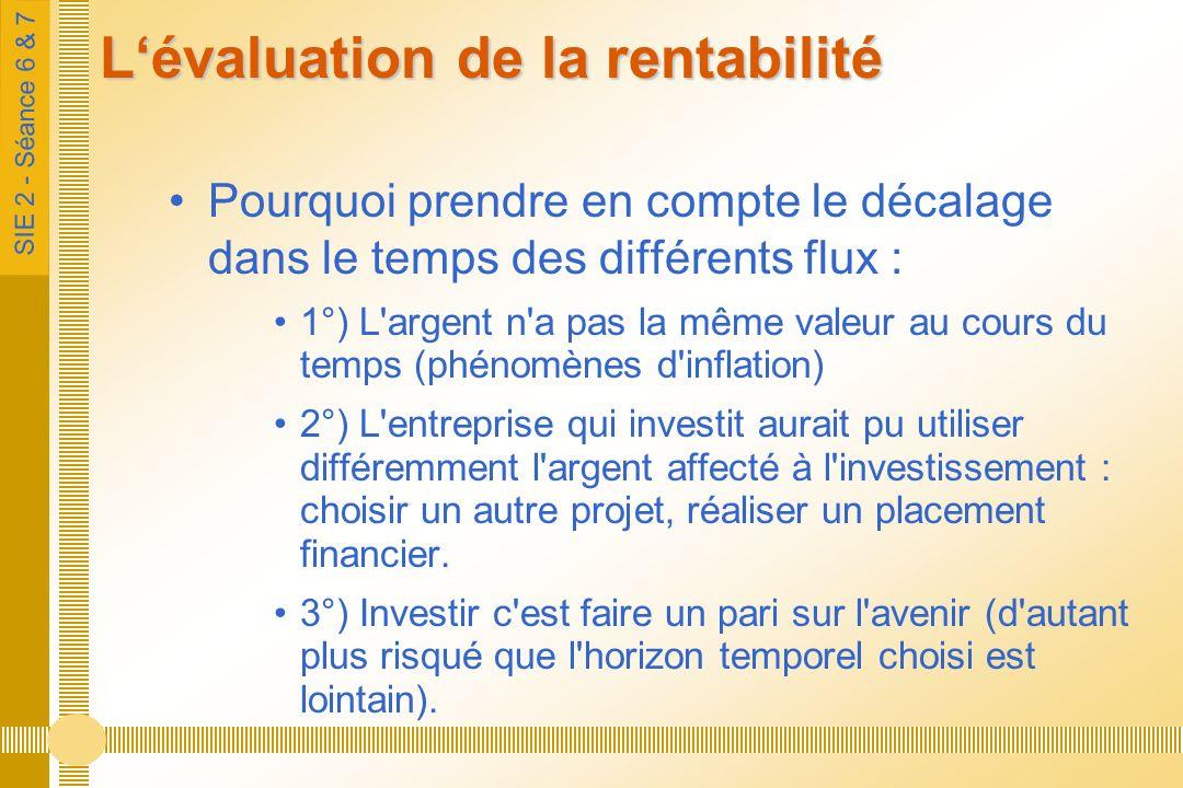 SIE 2 - Séance 6 & 7 Lévaluation de la rentabilité Pourquoi prendre en compte le décalage dans le temps des différents flux : 1°) L'argent n'a pas la