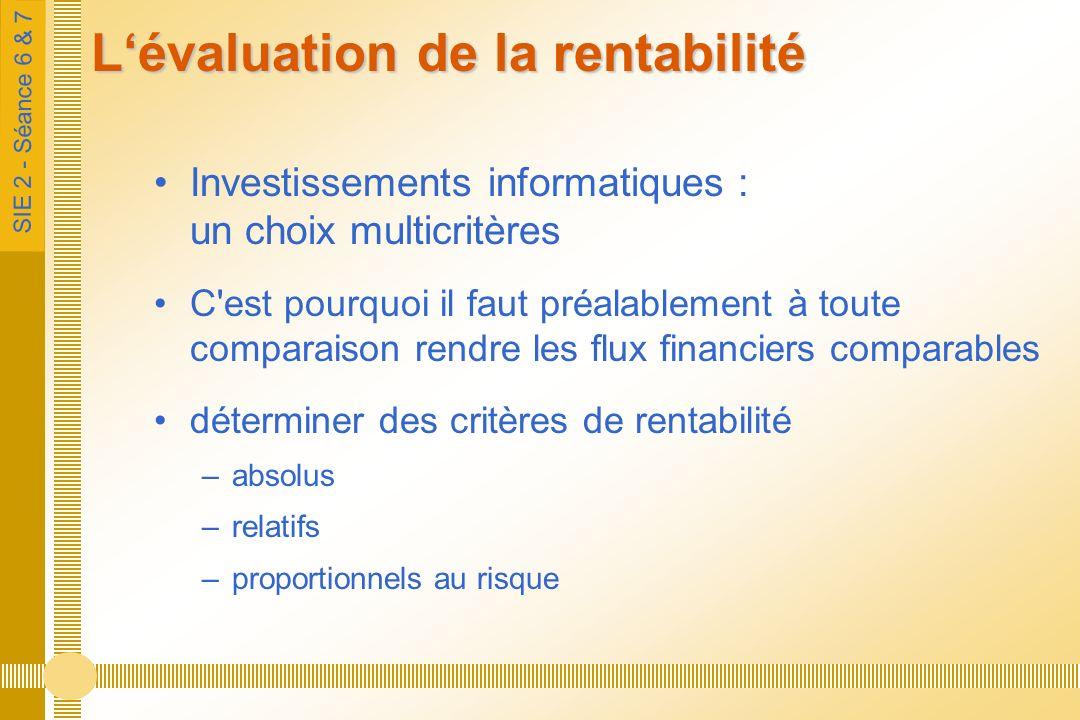 SIE 2 - Séance 6 & 7 Lévaluation de la rentabilité Investissements informatiques : un choix multicritères C est pourquoi il faut préalablement à toute comparaison rendre les flux financiers comparables déterminer des critères de rentabilité –absolus –relatifs –proportionnels au risque
