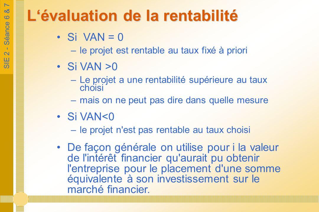 SIE 2 - Séance 6 & 7 Lévaluation de la rentabilité Si VAN = 0 –le projet est rentable au taux fixé à priori Si VAN >0 –Le projet a une rentabilité supérieure au taux choisi –mais on ne peut pas dire dans quelle mesure Si VAN<0 –le projet n est pas rentable au taux choisi De façon générale on utilise pour i la valeur de l intérêt financier qu aurait pu obtenir l entreprise pour le placement d une somme équivalente à son investissement sur le marché financier.