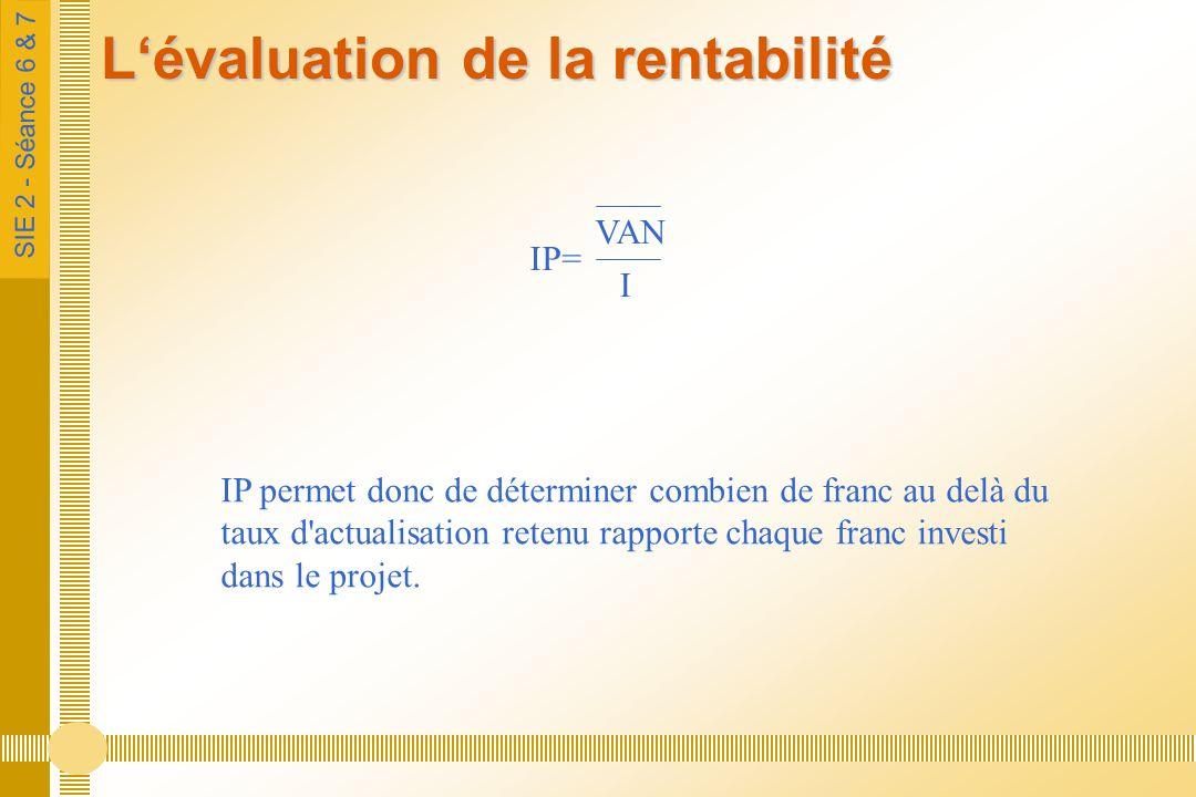SIE 2 - Séance 6 & 7 Lévaluation de la rentabilité IP permet donc de déterminer combien de franc au delà du taux d actualisation retenu rapporte chaque franc investi dans le projet.