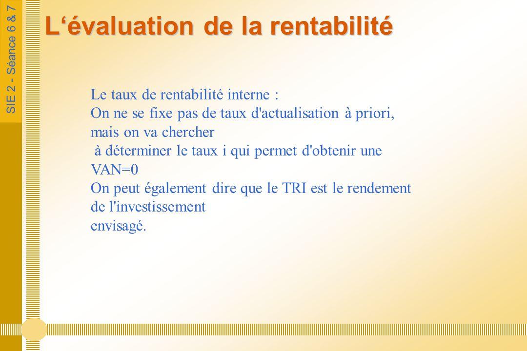 SIE 2 - Séance 6 & 7 Lévaluation de la rentabilité Le taux de rentabilité interne : On ne se fixe pas de taux d'actualisation à priori, mais on va che