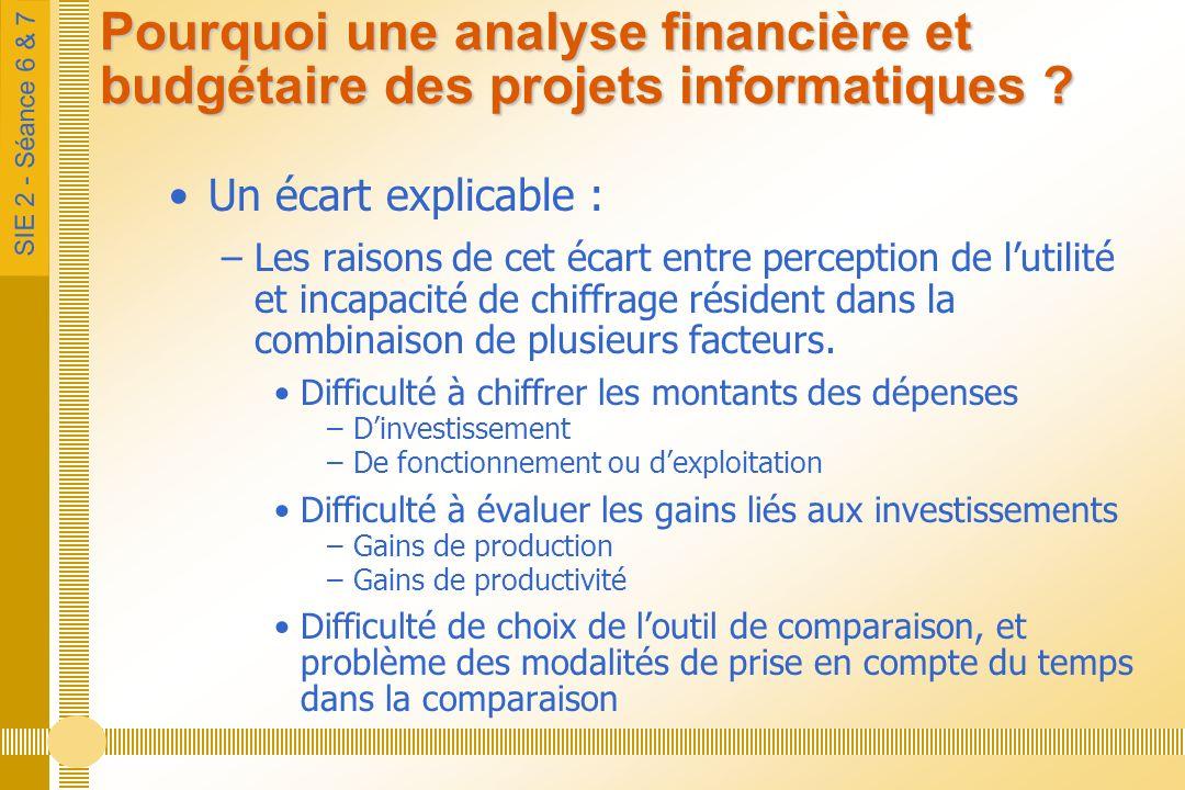 SIE 2 - Séance 6 & 7 Pourquoi une analyse financière et budgétaire des projets informatiques ? Un écart explicable : –Les raisons de cet écart entre p