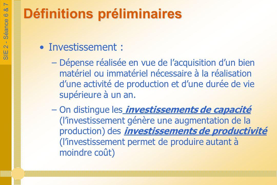 SIE 2 - Séance 6 & 7 Définitions préliminaires Investissement : –Dépense réalisée en vue de lacquisition dun bien matériel ou immatériel nécessaire à la réalisation dune activité de production et dune durée de vie supérieure à un an.
