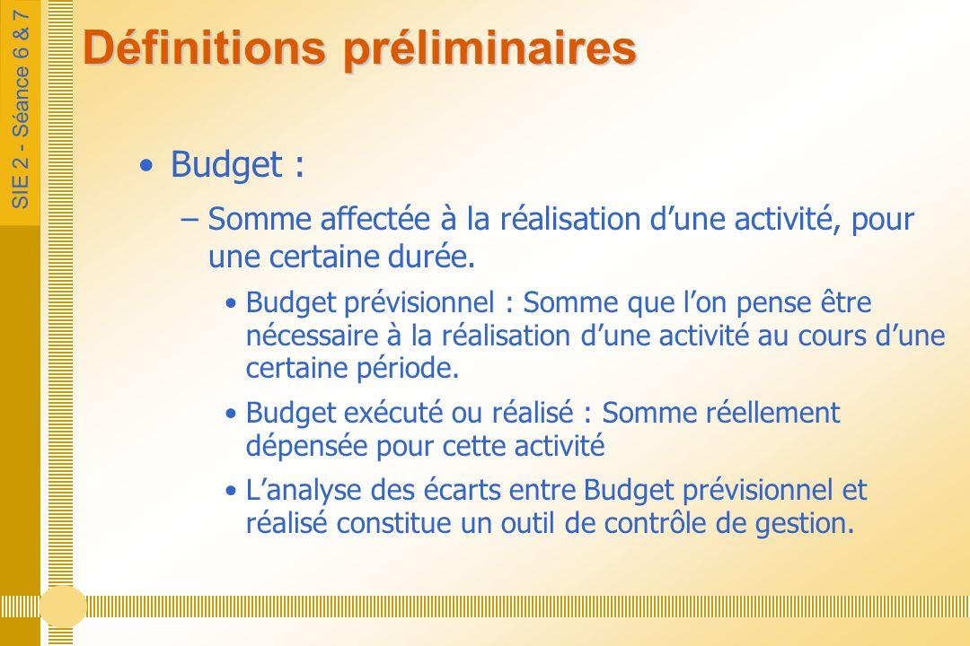 SIE 2 - Séance 6 & 7 Définitions préliminaires Budget : –Somme affectée à la réalisation dune activité, pour une certaine durée. Budget prévisionnel :