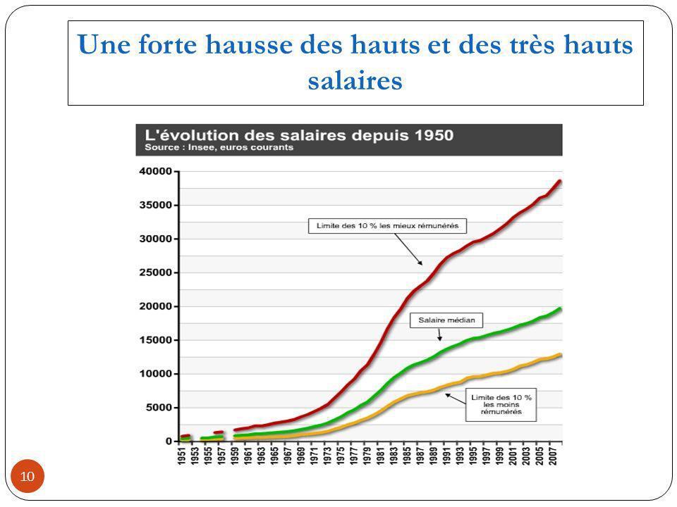 Une forte hausse des hauts et des très hauts salaires 10