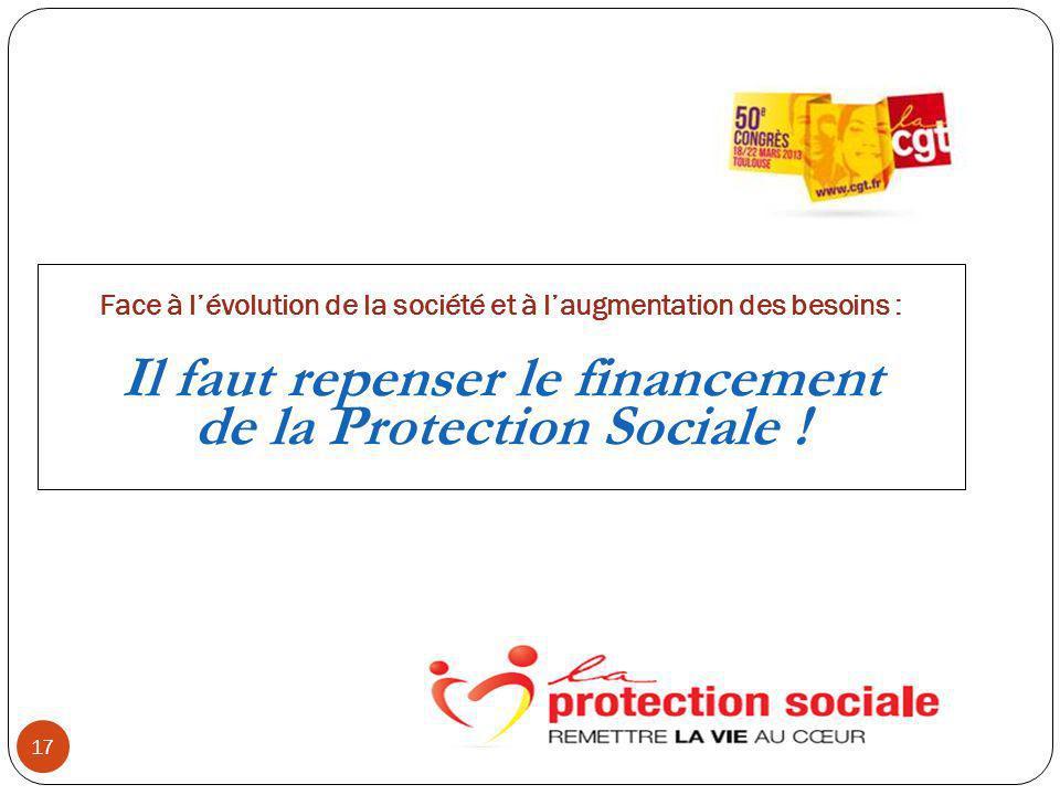 17 Face à lévolution de la société et à laugmentation des besoins : Il faut repenser le financement de la Protection Sociale !