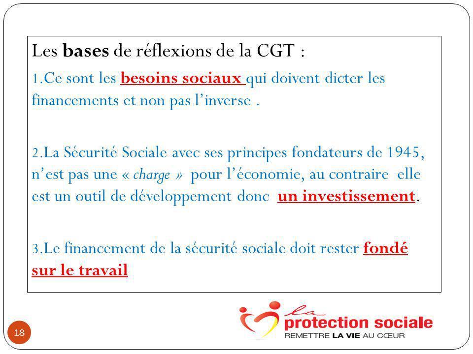 18 Les bases de réflexions de la CGT : 1.