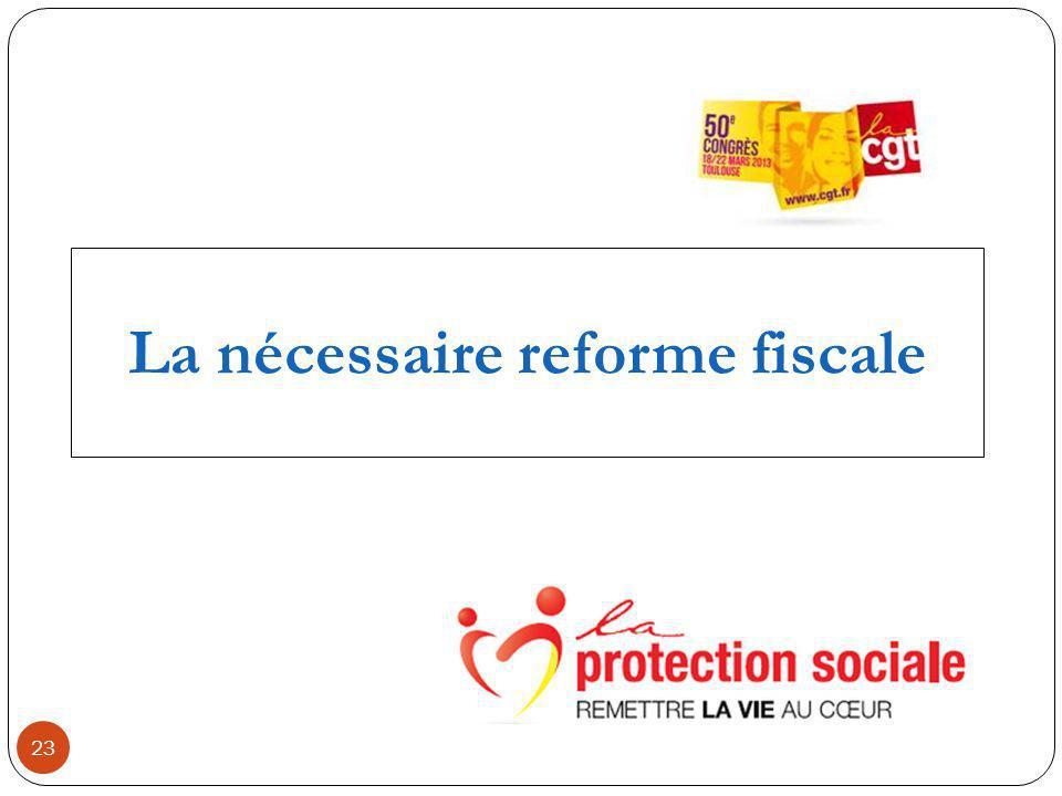 23 La nécessaire reforme fiscale