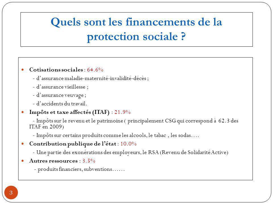 Quels sont les financements de la protection sociale .