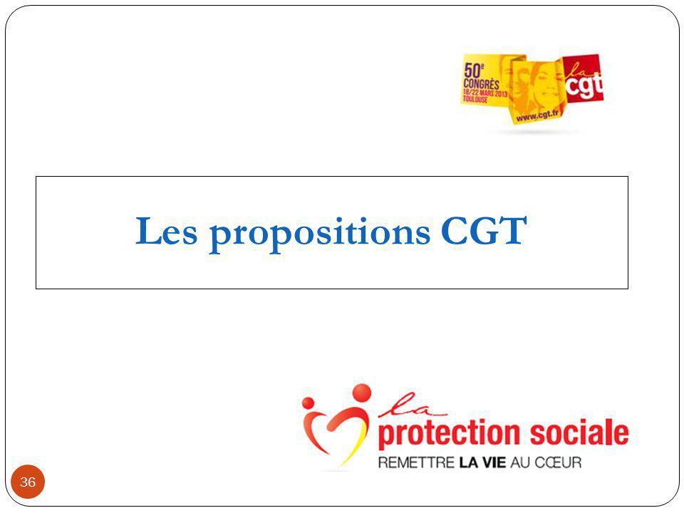 Les propositions CGT 36