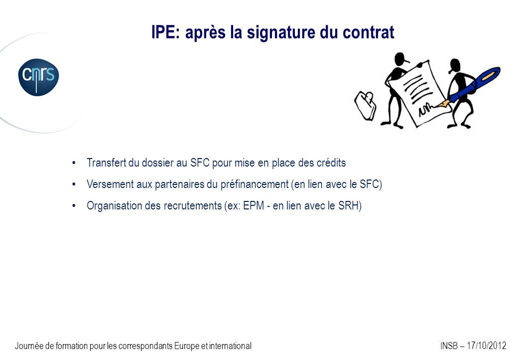IPE: après la signature du contrat Transfert du dossier au SFC pour mise en place des crédits Versement aux partenaires du préfinancement (en lien avec le SFC) Organisation des recrutements (ex: EPM - en lien avec le SRH) Journée de formation pour les correspondants Europe et international INSB – 17/10/2012