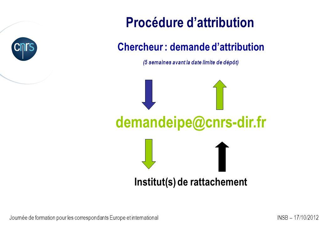 Procédure dattribution Chercheur : demande dattribution (5 semaines avant la date limite de dépôt) demandeipe@cnrs-dir.fr Institut(s) de rattachement