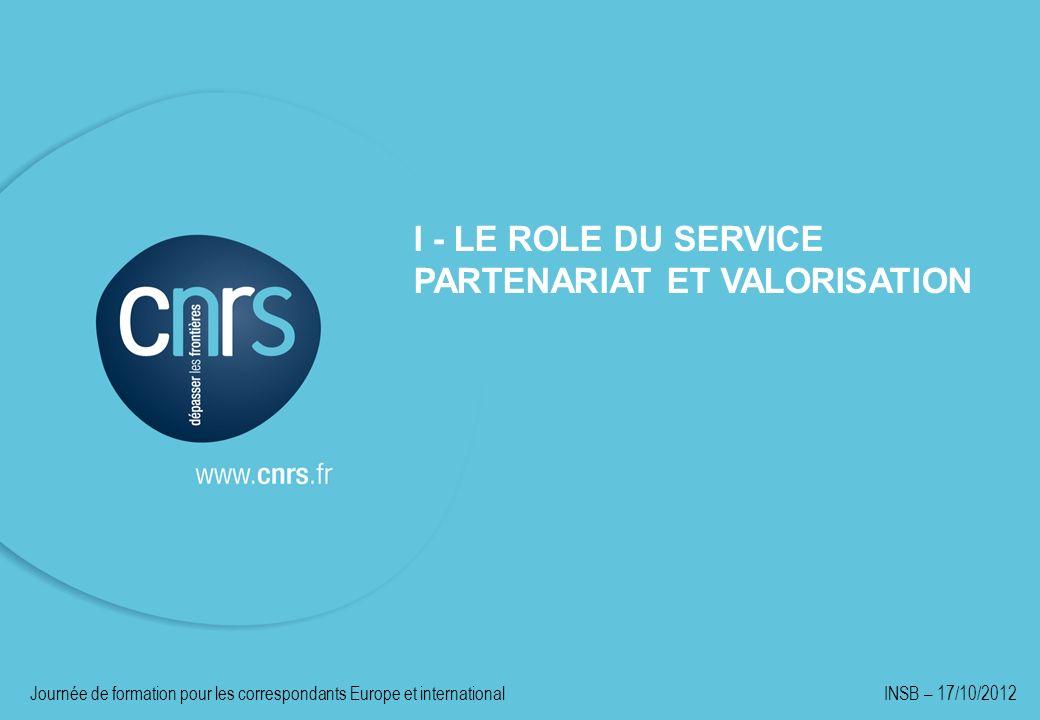 I - LE ROLE DU SERVICE PARTENARIAT ET VALORISATION Journée de formation pour les correspondants Europe et international INSB – 17/10/2012