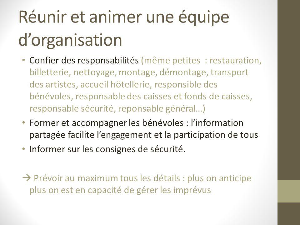 Réunir et animer une équipe dorganisation Confier des responsabilités (même petites : restauration, billetterie, nettoyage, montage, démontage, transp