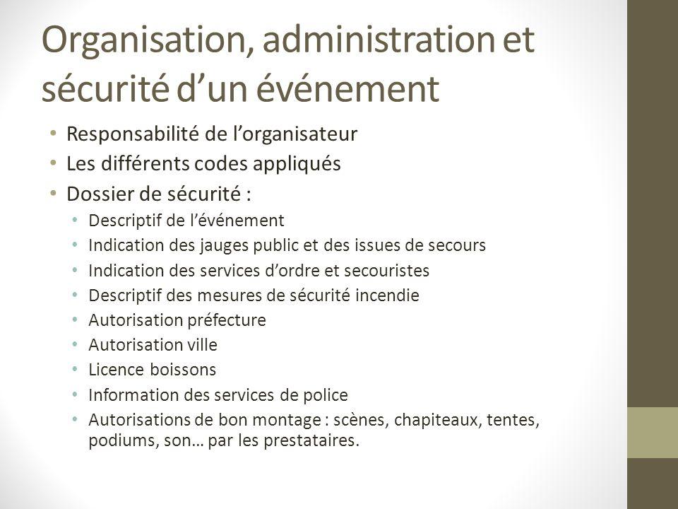 Organisation, administration et sécurité dun événement Responsabilité de lorganisateur Les différents codes appliqués Dossier de sécurité : Descriptif