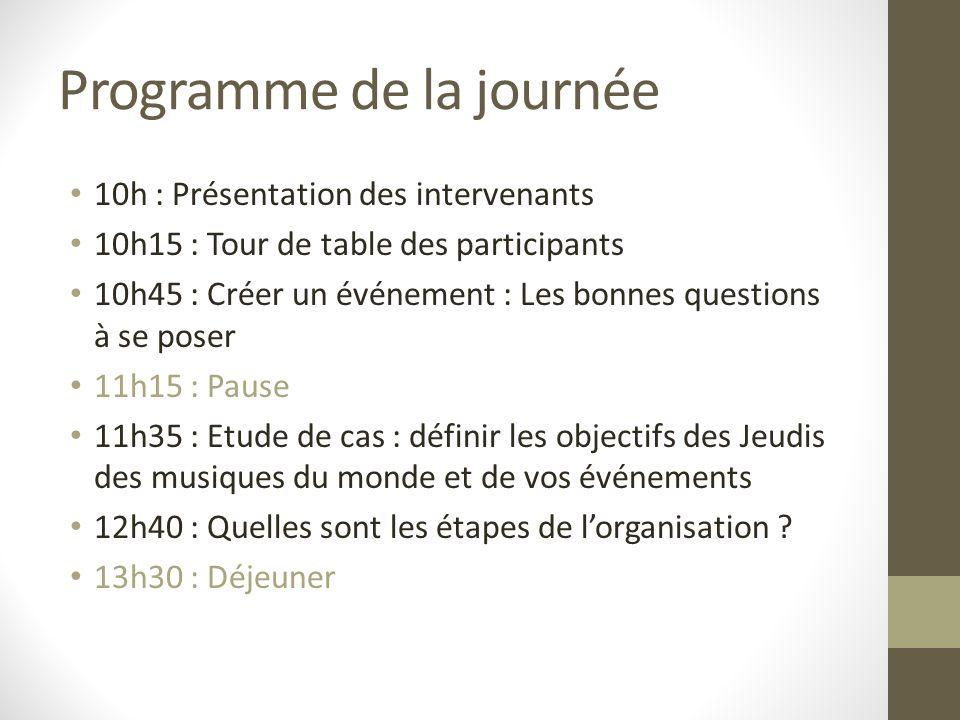 Programme de la journée 10h : Présentation des intervenants 10h15 : Tour de table des participants 10h45 : Créer un événement : Les bonnes questions à