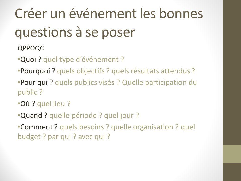 Créer un événement les bonnes questions à se poser QPPOQC Quoi ? quel type dévénement ? Pourquoi ? quels objectifs ? quels résultats attendus ? Pour q