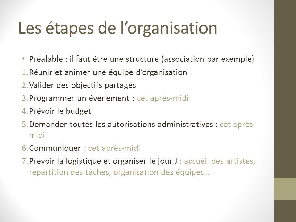 Les étapes de lorganisation Préalable : il faut être une structure (association par exemple) 1.Réunir et animer une équipe dorganisation 2.Valider des