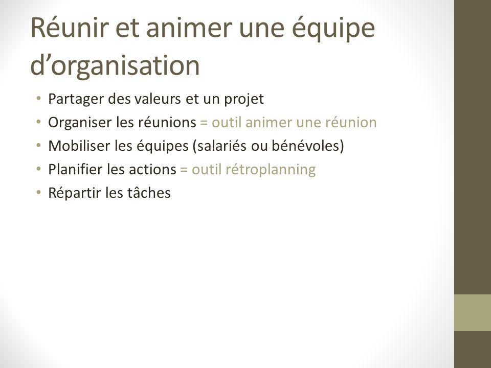 Réunir et animer une équipe dorganisation Partager des valeurs et un projet Organiser les réunions = outil animer une réunion Mobiliser les équipes (s
