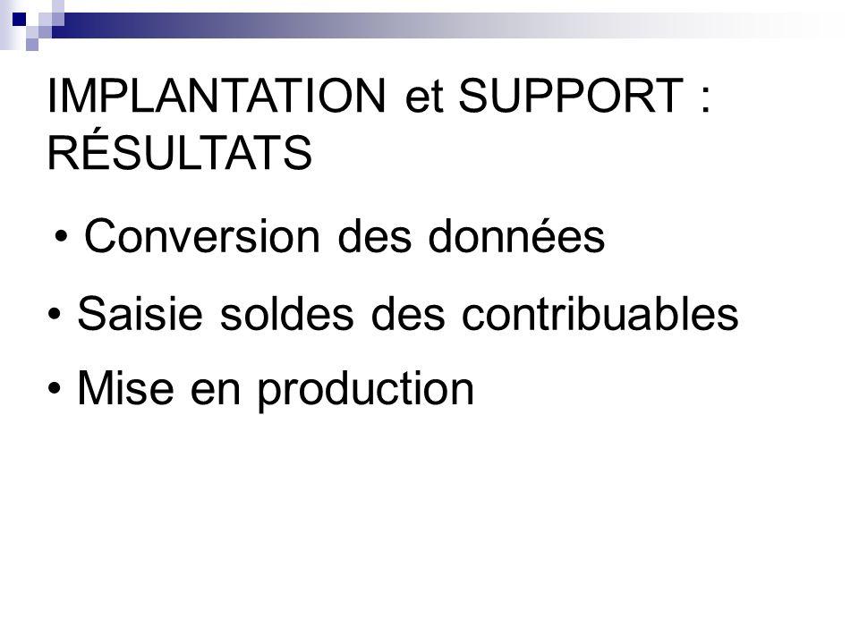 Conversion des données IMPLANTATION et SUPPORT : RÉSULTATS Saisie soldes des contribuables Mise en production