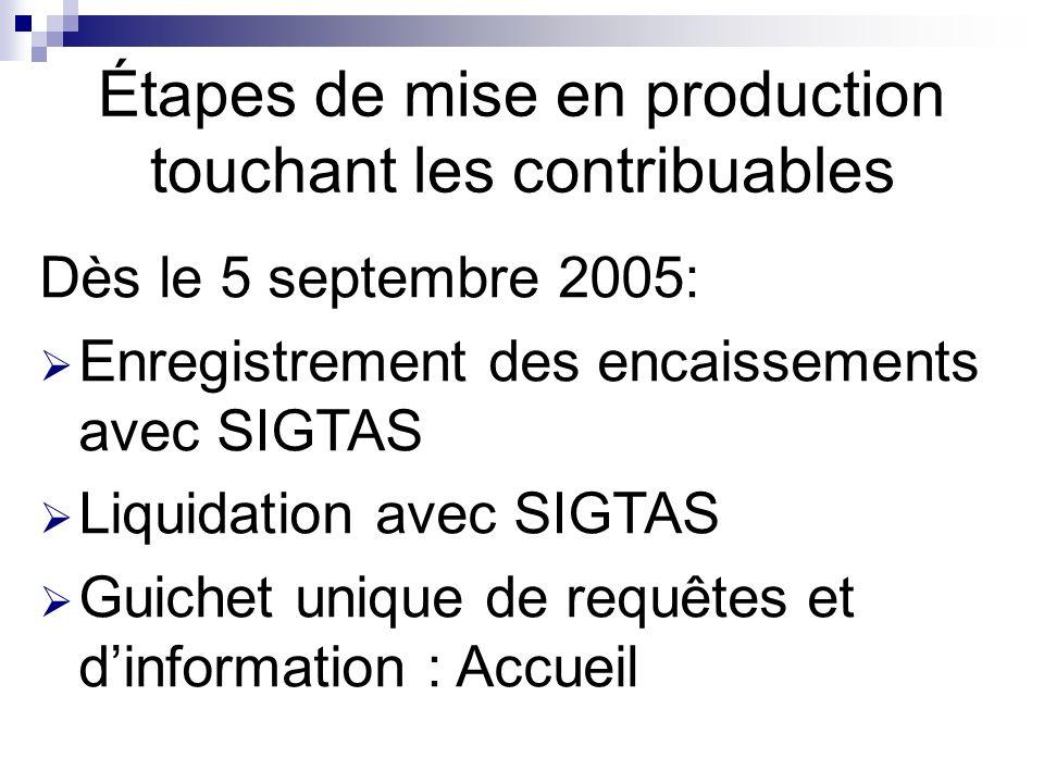 Dès le 5 septembre 2005: Enregistrement des encaissements avec SIGTAS Liquidation avec SIGTAS Guichet unique de requêtes et dinformation : Accueil Étapes de mise en production touchant les contribuables