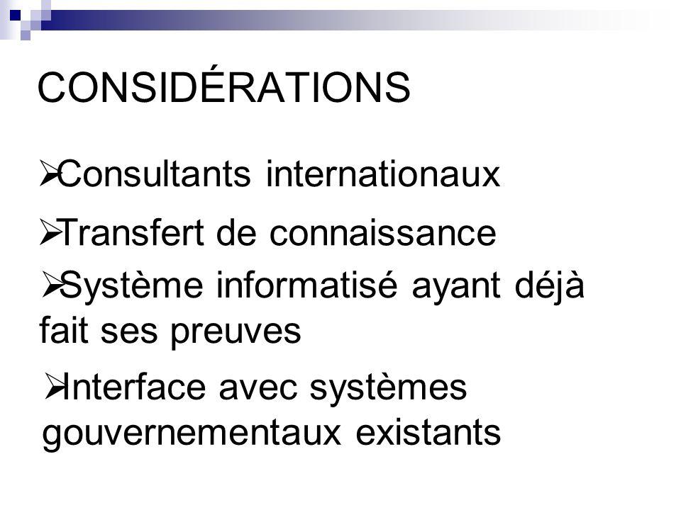 CONSIDÉRATIONS Consultants internationaux Transfert de connaissance Système informatisé ayant déjà fait ses preuves Interface avec systèmes gouvernementaux existants
