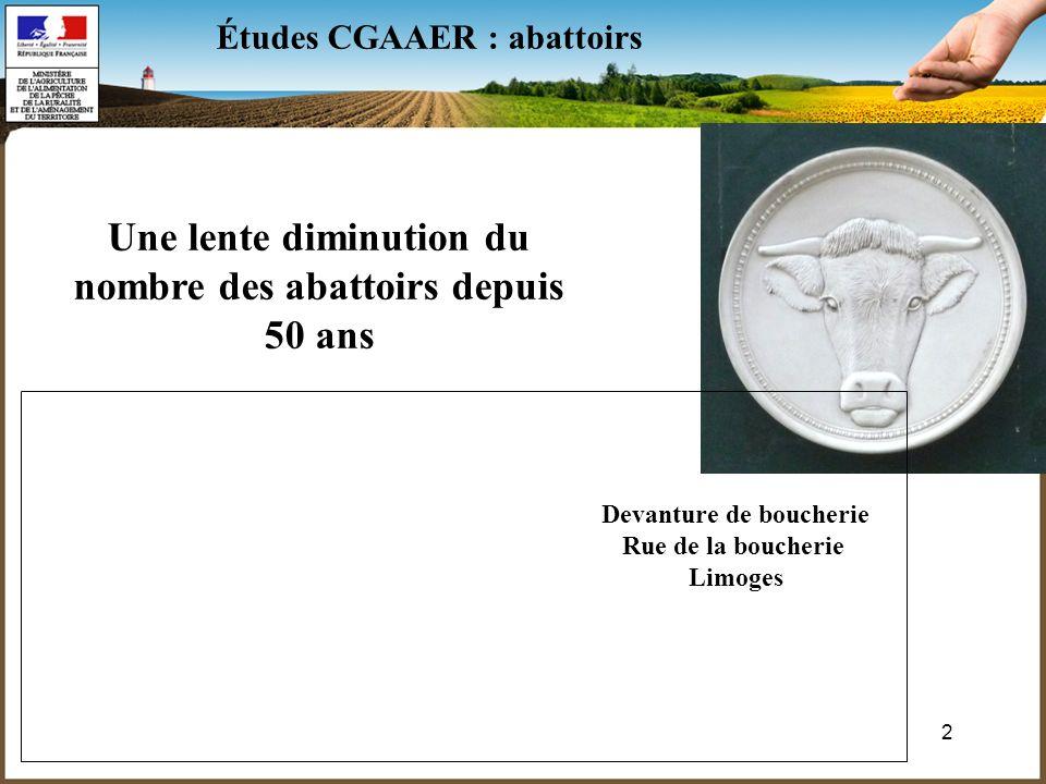 2 Études CGAAER : abattoirs Une lente diminution du nombre des abattoirs depuis 50 ans Devanture de boucherie Rue de la boucherie Limoges