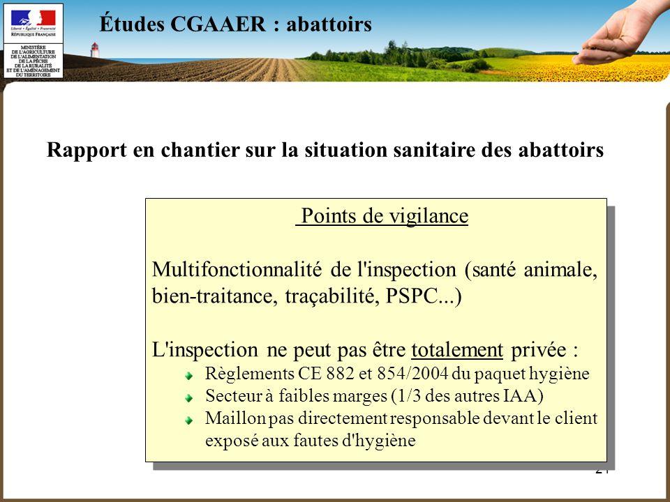 21 Études CGAAER : abattoirs Rapport en chantier sur la situation sanitaire des abattoirs Points de vigilance Multifonctionnalité de l'inspection (san