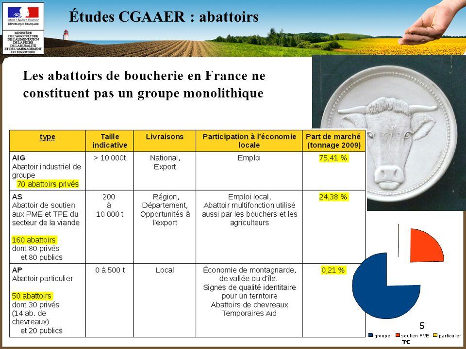 5 Études CGAAER : abattoirs Les abattoirs de boucherie en France ne constituent pas un groupe monolithique