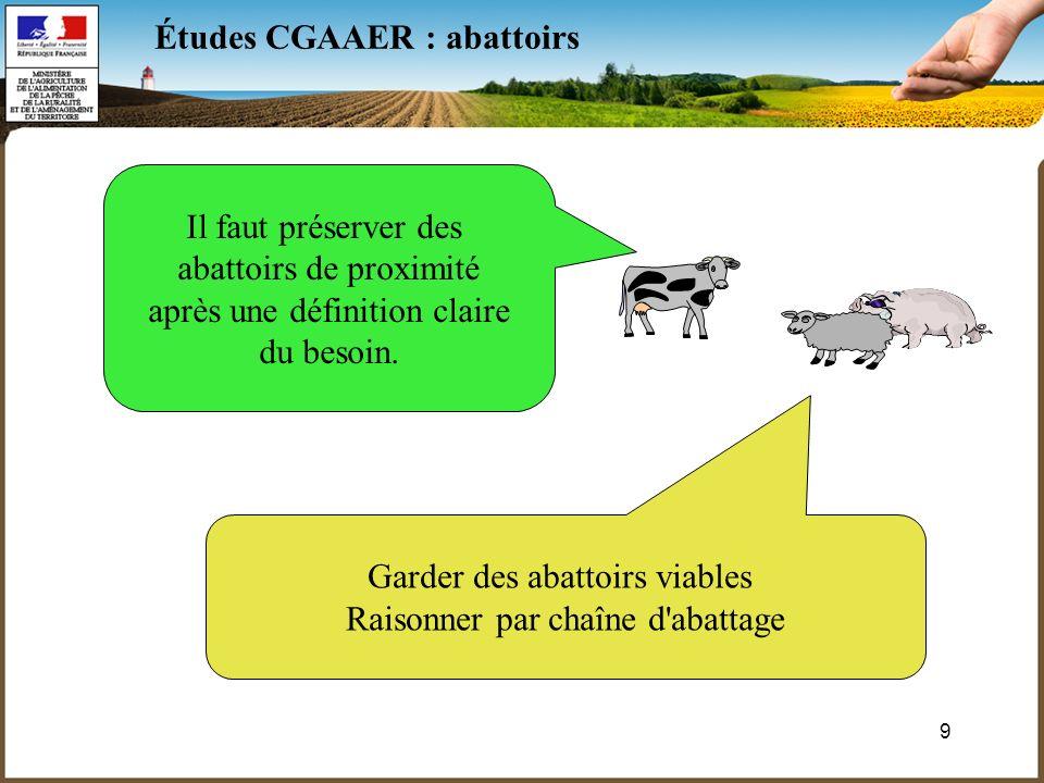 9 Études CGAAER : abattoirs Il faut préserver des abattoirs de proximité après une définition claire du besoin. Garder des abattoirs viables Raisonner