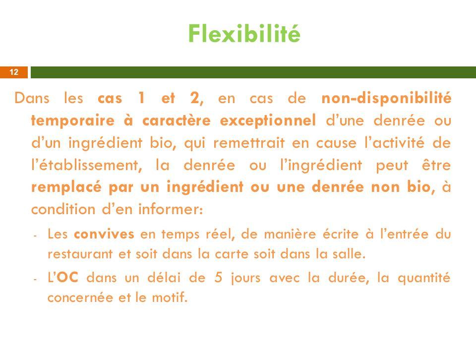 Flexibilité Dans les cas 1 et 2, en cas de non-disponibilité temporaire à caractère exceptionnel dune denrée ou dun ingrédient bio, qui remettrait en