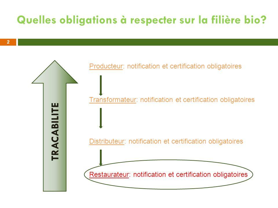 Quelles obligations à respecter sur la filière bio? 2 TRACABILITE Producteur: notification et certification obligatoires Transformateur: notification