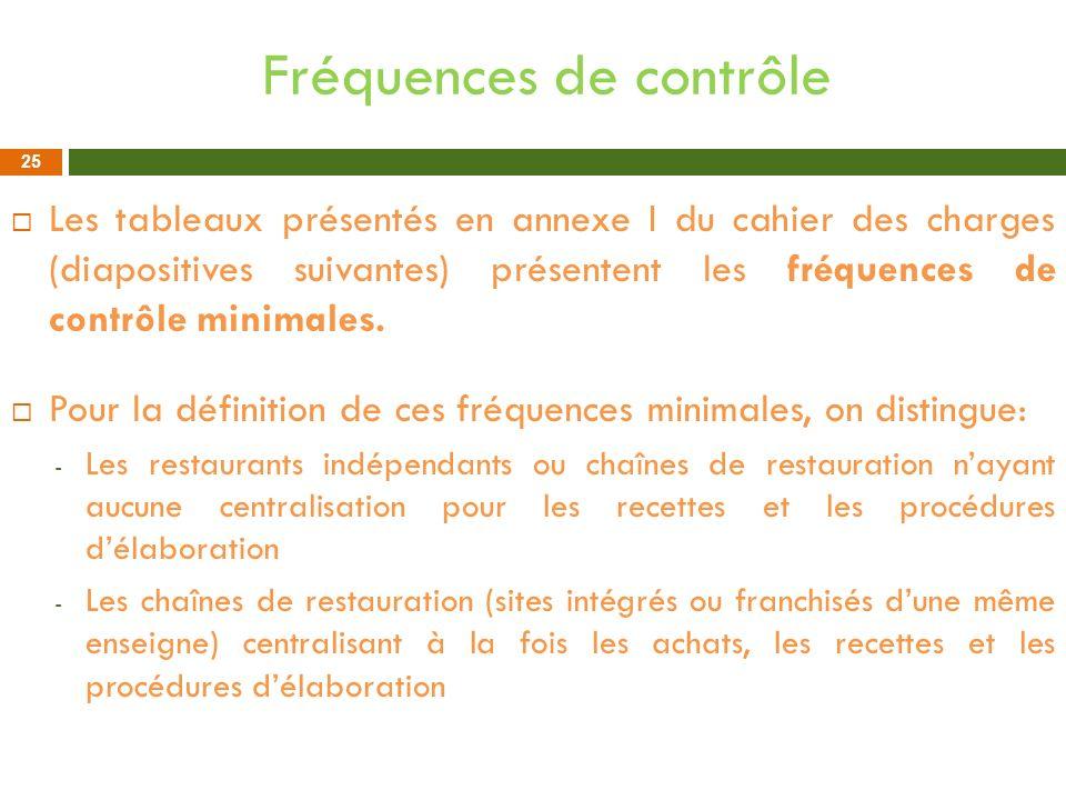 Fréquences de contrôle Les tableaux présentés en annexe I du cahier des charges (diapositives suivantes) présentent les fréquences de contrôle minimal