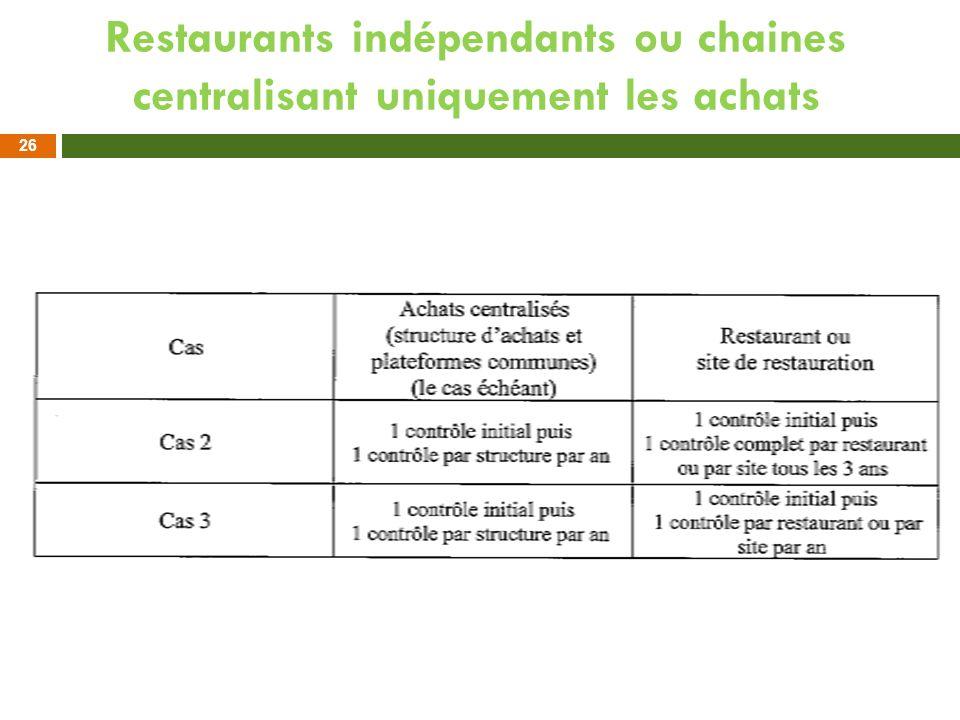 Restaurants indépendants ou chaines centralisant uniquement les achats 26