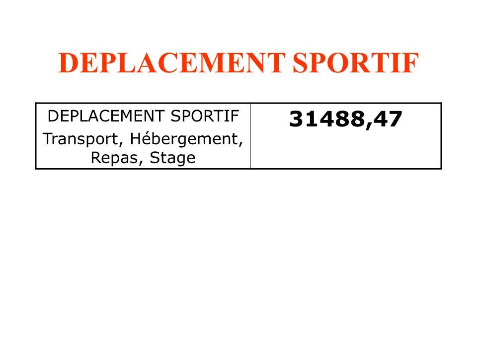 DEPLACEMENT SPORTIF Transport, Hébergement, Repas, Stage 31488,47