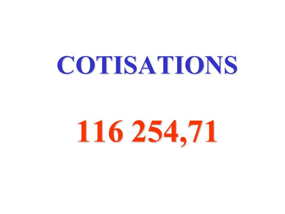 COTISATIONS 116 254,71