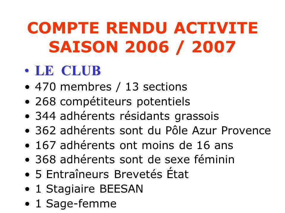 COMPTE RENDU ACTIVITE SAISON 2006 / 2007 LE CLUBLE CLUB 470 membres / 13 sections 268 compétiteurs potentiels 344 adhérents résidants grassois 362 adh