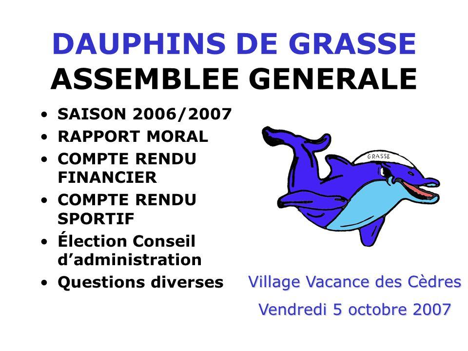 DAUPHINS DE GRASSE ASSEMBLEE GENERALE SAISON 2006/2007 RAPPORT MORAL COMPTE RENDU FINANCIER COMPTE RENDU SPORTIF Élection Conseil dadministration Ques