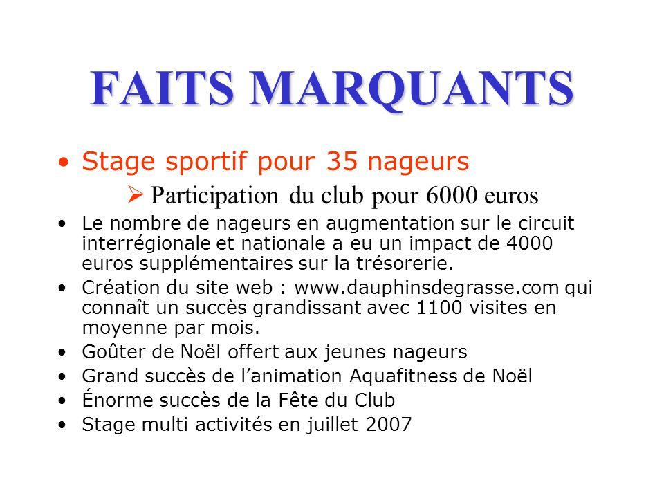FAITS MARQUANTS Stage sportif pour 35 nageurs Participation du club pour 6000 euros Le nombre de nageurs en augmentation sur le circuit interrégionale