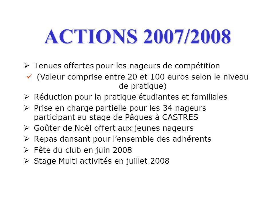 ACTIONS 2007/2008 Tenues offertes pour les nageurs de compétition (Valeur comprise entre 20 et 100 euros selon le niveau de pratique) Réduction pour l