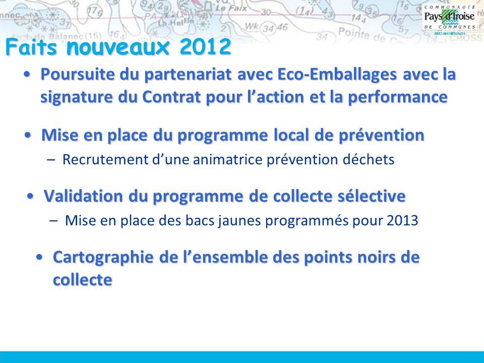 Faits nouveaux 2012 Validation du programme de collecte sélectiveValidation du programme de collecte sélective –Mise en place des bacs jaunes programm