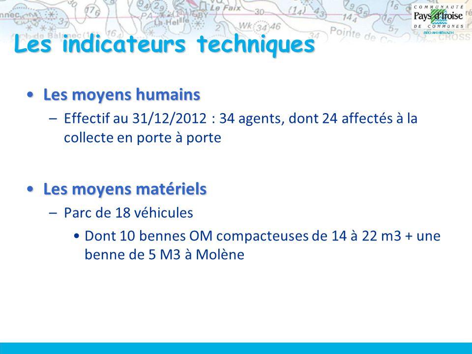 Les indicateurs techniques Les moyens humainsLes moyens humains –Effectif au 31/12/2012 : 34 agents, dont 24 affectés à la collecte en porte à porte L