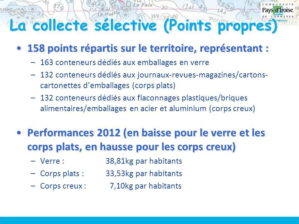 La collecte sélective (Points propres) 158 points répartis sur le territoire, représentant :158 points répartis sur le territoire, représentant : –163